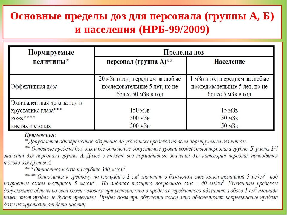 Основные пределы доз для персонала (группы А, Б) и населения (НРБ-99/2009)