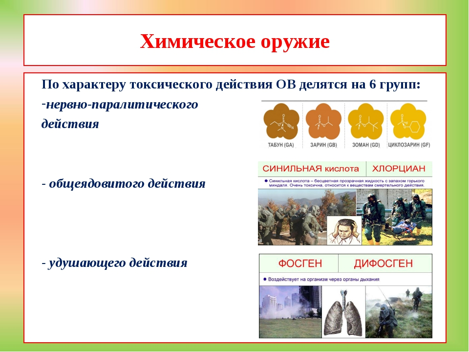 Химическое оружие По характеру токсического действия ОВ делятся на 6 групп: н...