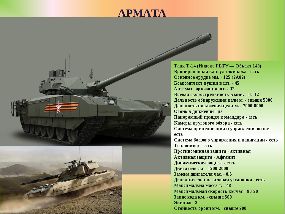 АРМАТА Танк Т-14 (Индекс ГБТУ — Объект 148) Бронированная капсула экипажа - е...