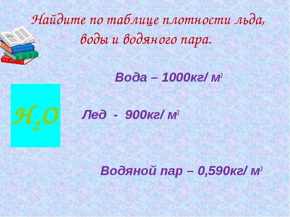 Найдите по таблице плотности льда, воды и водяного пара. Вода – 1000кг/ м3 Л...