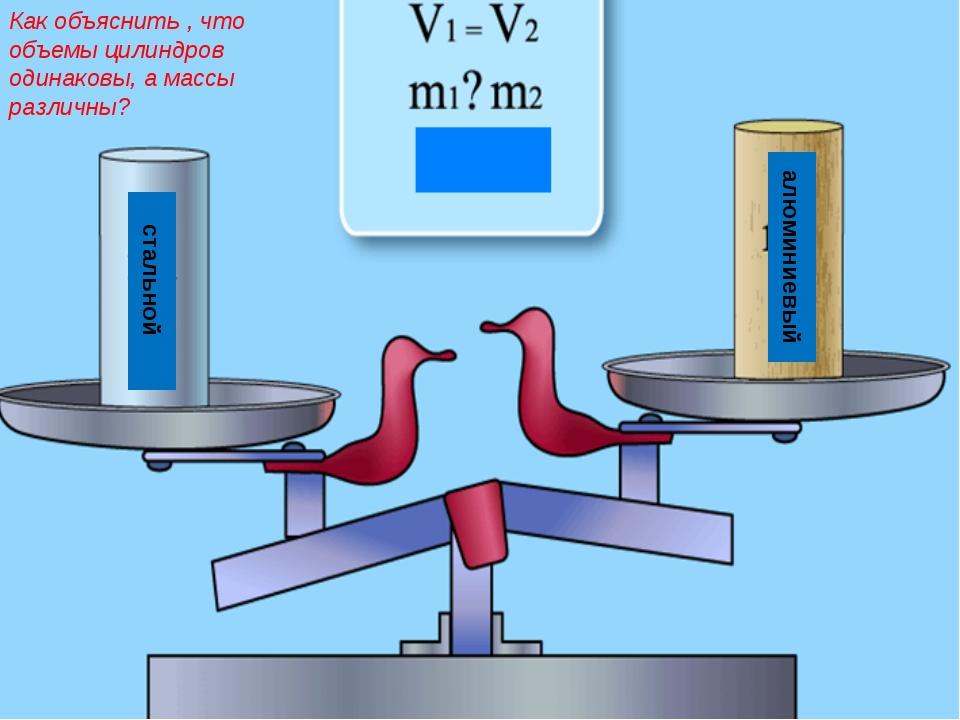 стальной алюминиевый Как объяснить , что объемы цилиндров одинаковы, а массы...