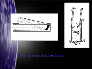 Схема телескопа М.В. Ломоносова