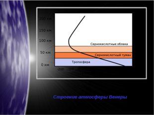 Строение атмосферы Венеры