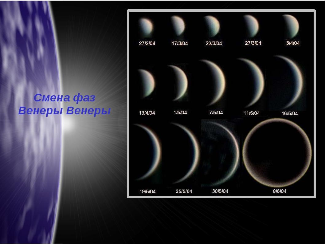 Смена фаз Венеры Венеры