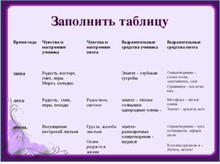 Заполнить таблицу Время года Чувства и настроение ученика Чувства и настроени