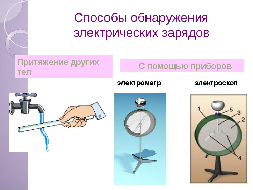 Способы обнаружения электрических зарядов Притяжение других тел С помощью пр...