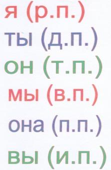http://www.uchmet.ru/library/convert/result/526/157946/97327/97327.doc_html_691d9507.jpg