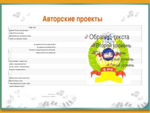 Авторские проекты ГИМН СНК Древней Югории сердцем верны Славной России питомц