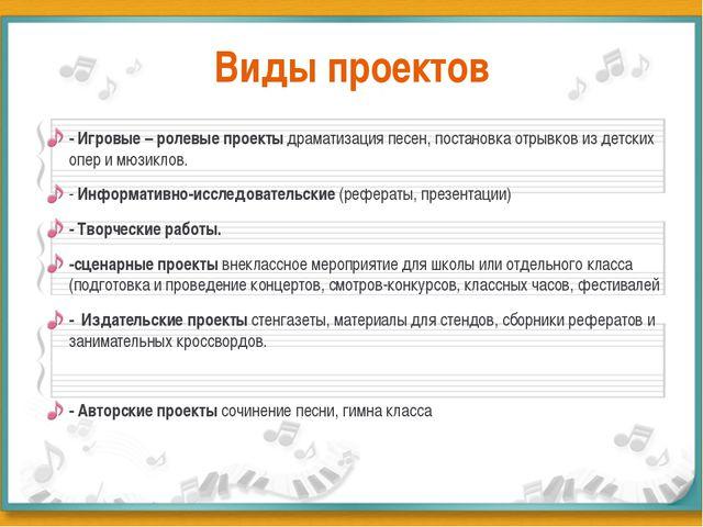 Виды проектов - Игровые – ролевые проекты драматизация песен, постановка отры...