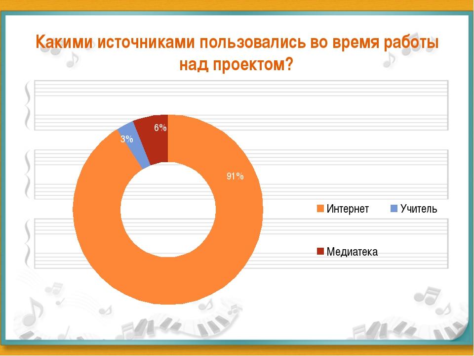 Какими источниками пользовались во время работы над проектом? 91%
