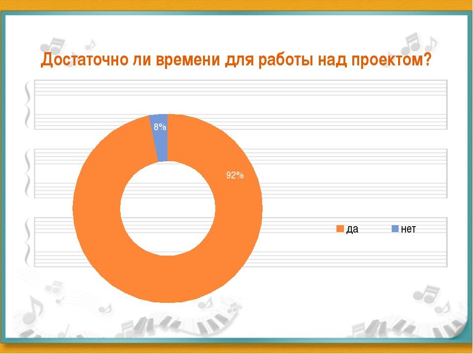 Достаточно ли времени для работы над проектом? 92%