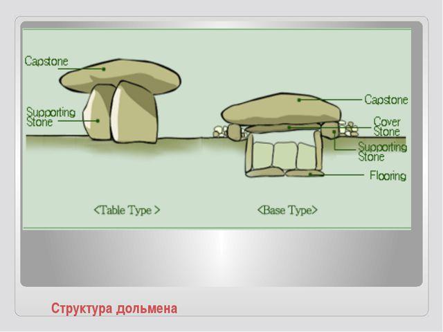 Структура дольмена