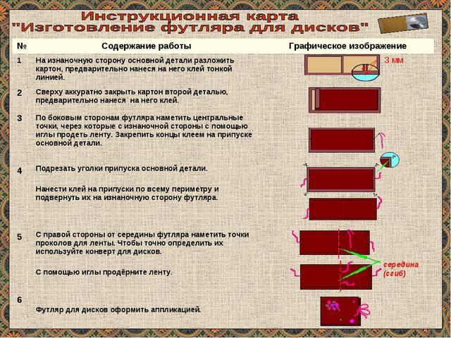 Инструкционная карта «Изготовление футляра для дисков»