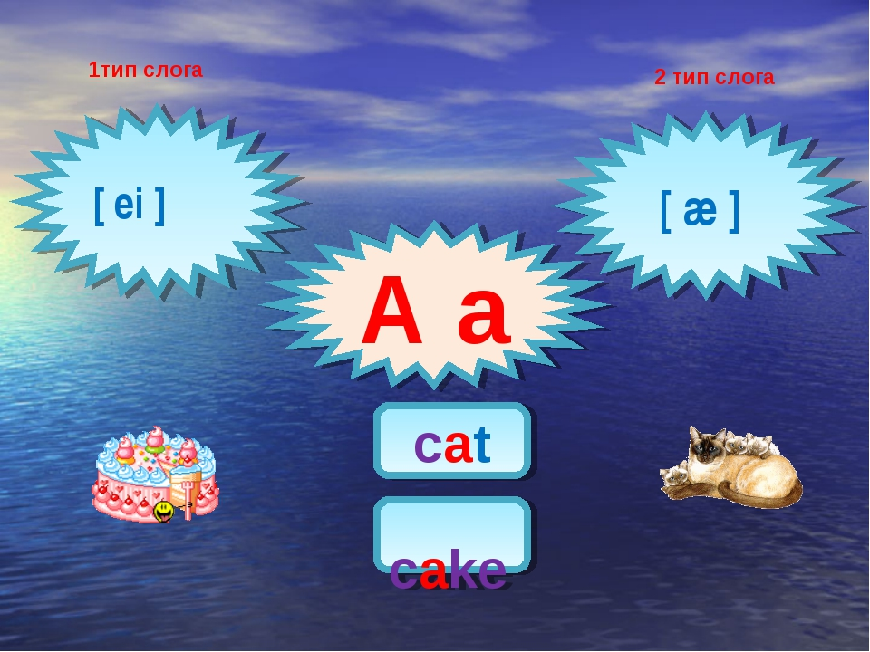 1тип слога 2 тип слога [ ei ] [ æ ] A a cat cat cake