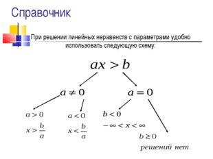 При решении линейных неравенств с параметрами удобно использовать следующую с