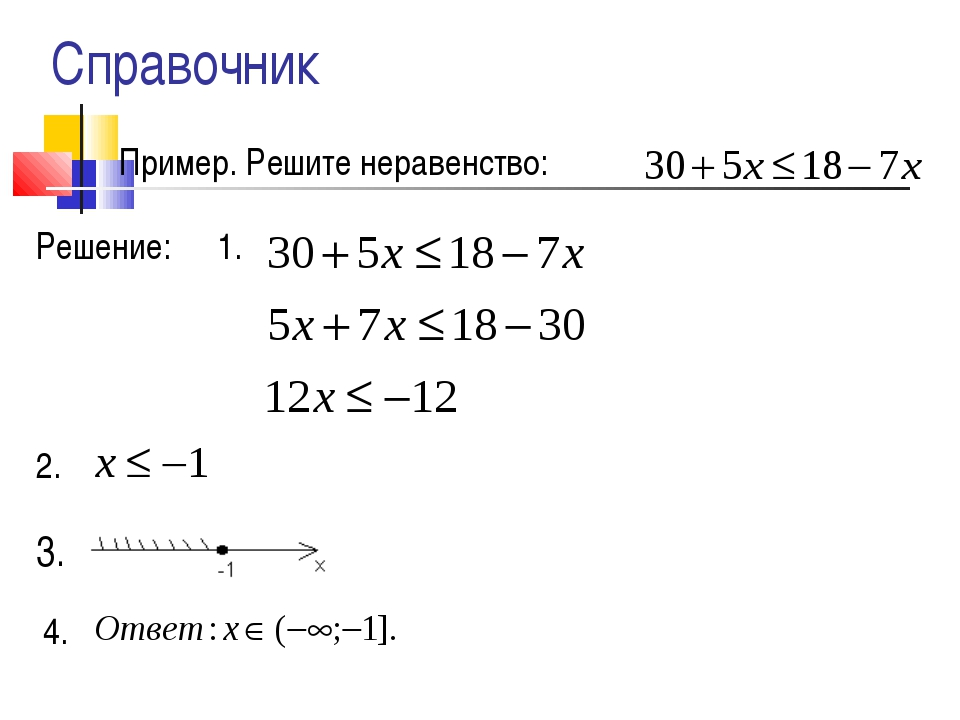 Справочник Пример. Решите неравенство: Решение: 1. 2. 3. 4.