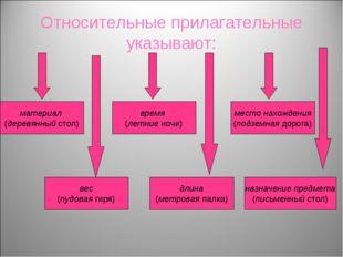 Относительные прилагательные указывают: материал (деревянный стол) вес (пудов