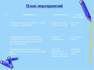 План мероприятий №МероприятияОтветственныеСроки проведения 1Летняя оздор