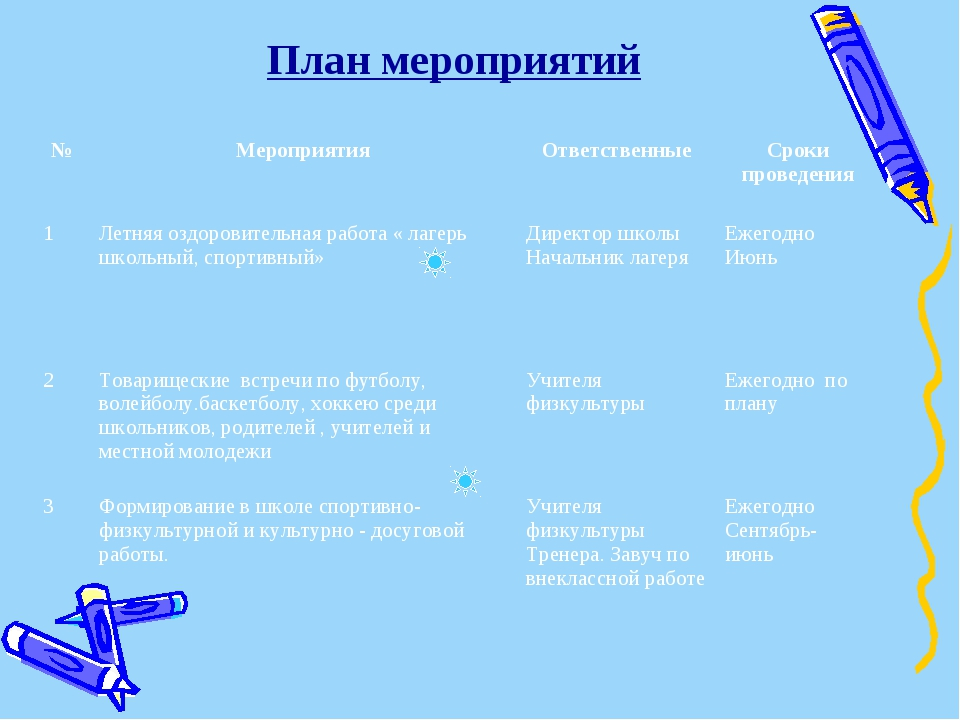 План мероприятий №МероприятияОтветственныеСроки проведения 1Летняя оздор...