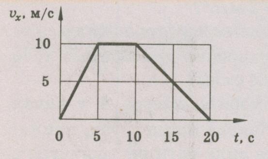 D:\игорь физика\7 класс\рисунки\Pict000231.JPG