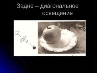 Задне – диагональное освещение С.Лященко «Мир вещей» Приложение №14