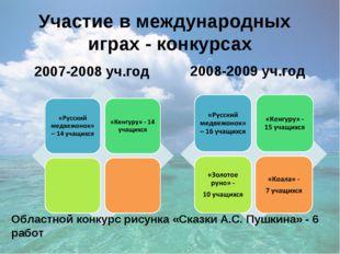 Участие в международных играх - конкурсах 2007-2008 уч.год 2008-2009 уч.год О