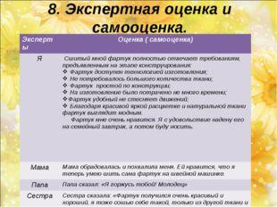 8. Экспертная оценка и самооценка. ЭкспертыОценка ( самооценка) Я Сшитый мн