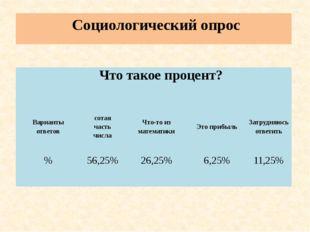 Социологический опрос Что такое процент? Вариантыответов сотая частьчисла Чт
