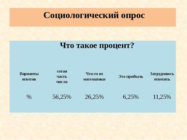 Социологический опрос Что такое процент? Вариантыответов сотая частьчисла Чт...