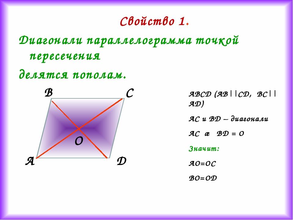 Свойство 1. Диагонали параллелограмма точкой пересечения делятся пополам. О A...