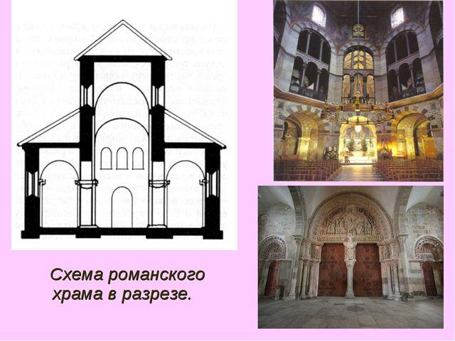 Схема романского храма в разрезе.