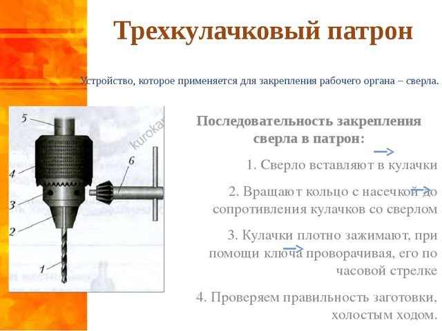 Трехкулачковый патрон Устройство, которое применяется для закрепления рабочег...