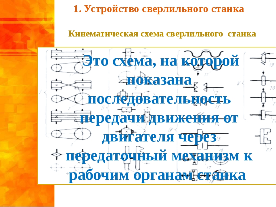 Кинематическая схема сверлильного станка Это схема, на которой показана посл...