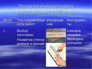 Технологическая карта изготовления хлебницы №п/пПоследовательность работИзо