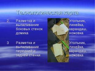 Технологическая карта 2.Разметка и выпиливание боковых стенок домикаУгольн