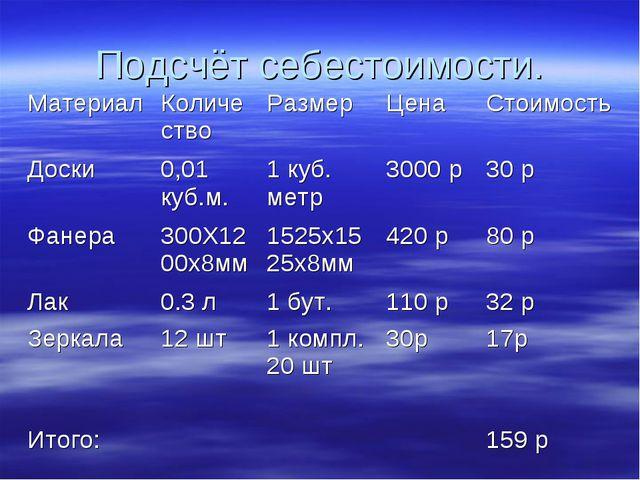 Подсчёт себестоимости. МатериалКоличествоРазмерЦенаСтоимость Доски0,01 к...