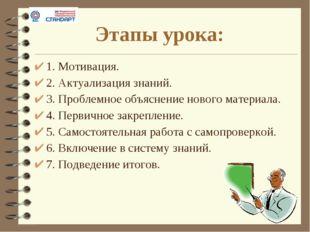 1. Мотивация. 2. Актуализация знаний. 3. Проблемное объяснение нового материа