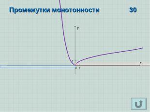 x y 0 1 1 Промежутки монотонности30