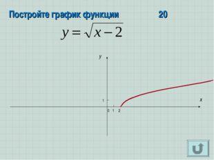 Постройте график функции20 x y 0 1 1 2