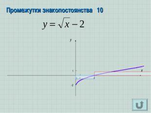 Промежутки знакопостоянства10 x y 0 -2 1 1 4