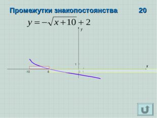 x y 0 1 1 Промежутки знакопостоянства 20 -10 -6