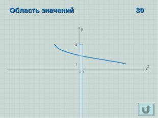 x y 0 1 1 Область значений30 5