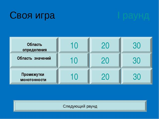 Своя игра I раунд 10 10 10 30 30 30 20 20 20 Область определения Область знач...