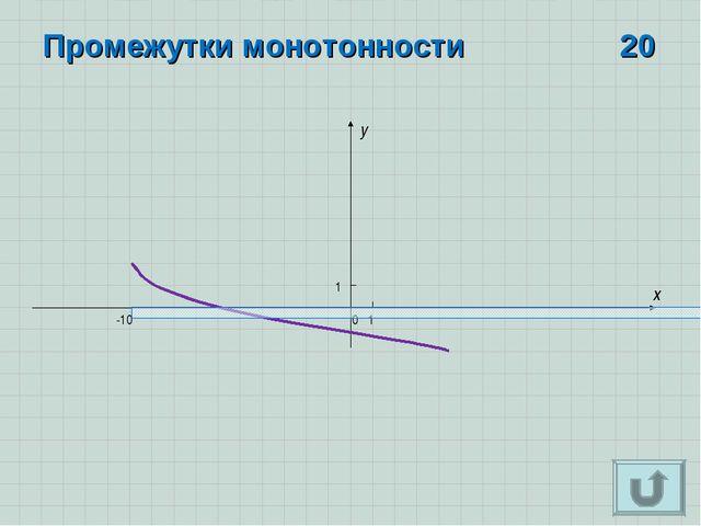 x y 0 1 1 Промежутки монотонности 20 -10