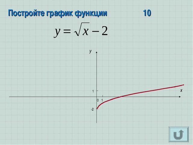 Постройте график функции10 x y 0 -2 1 1
