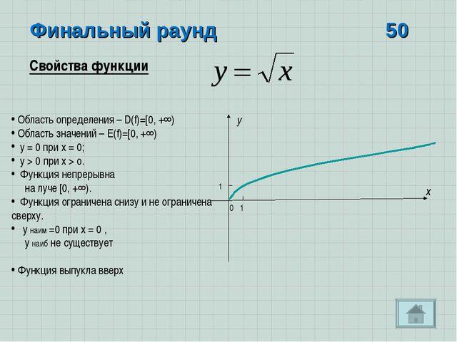 x y 0 1 1 Финальный раунд 50 Свойства функции Область определения – D(f)=[0,...
