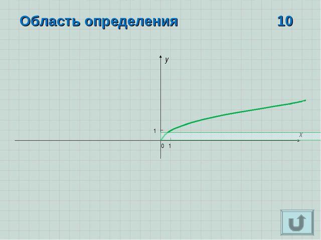 x y 0 1 1 Область определения 10
