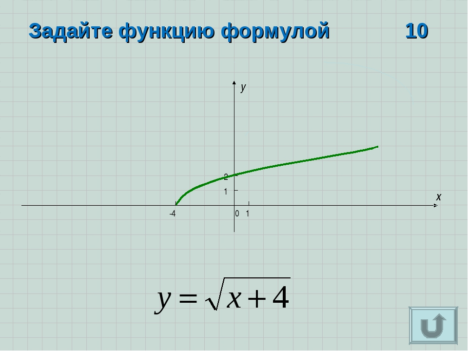 x y 0 1 1 Задайте функцию формулой 10 -4 2