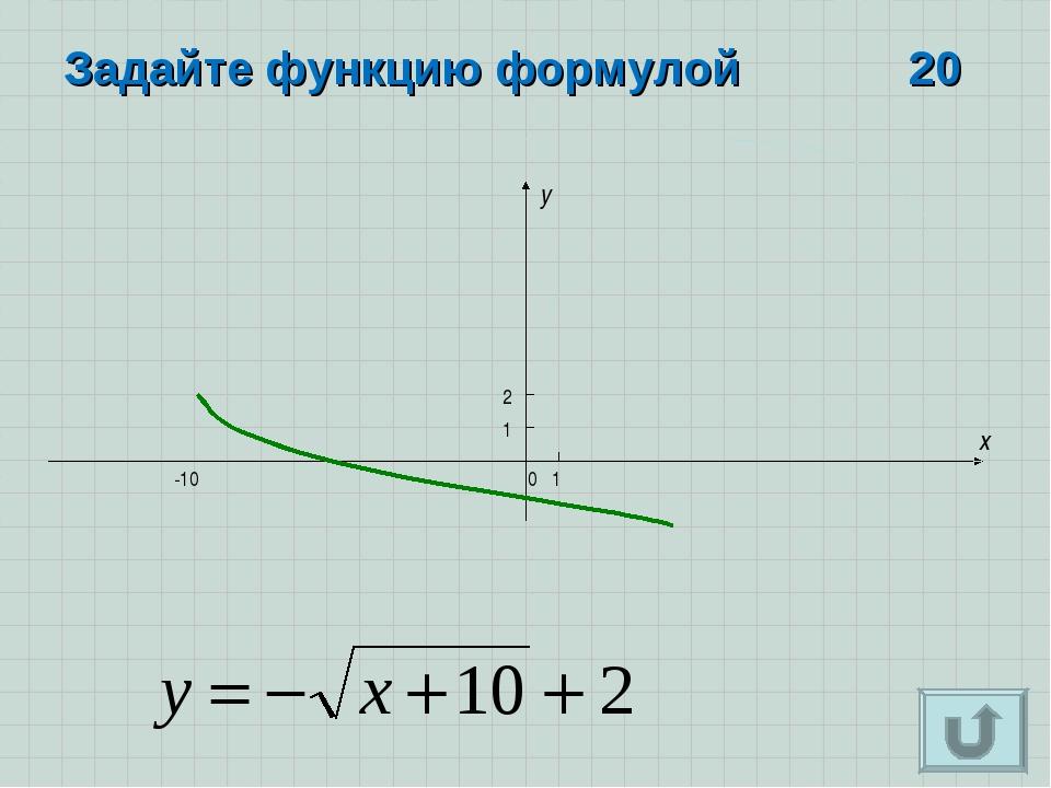 x y 0 1 1 Задайте функцию формулой 20 -10 2