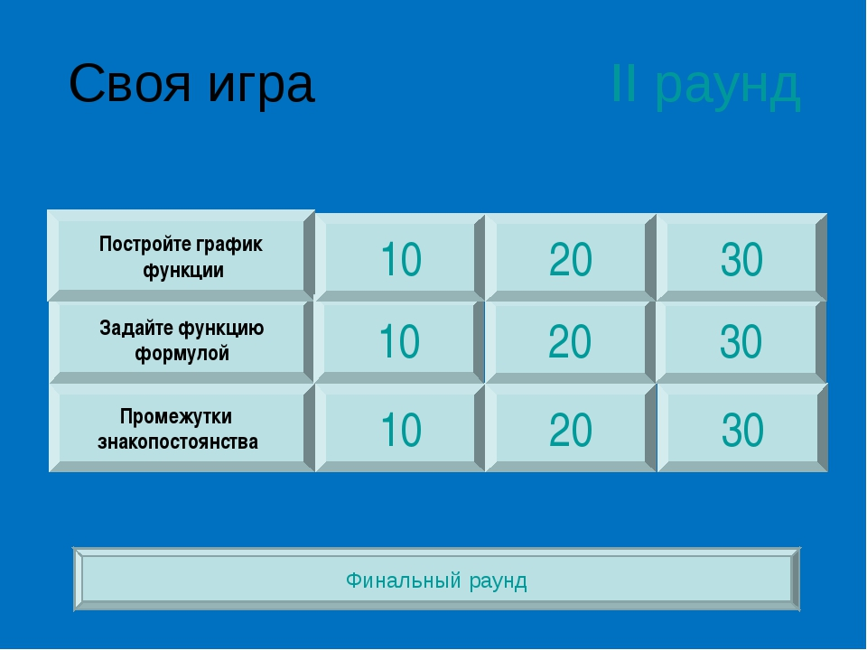 Своя игра II раунд Задайте функцию формулой Постройте график функции 10 10 10...